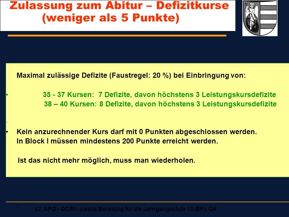 JJ: APO - GOSt - zweite Beratung für die Jahrgangsstufe 10 (EF), G8 21 Zulassung zum Abitur – Defizitkurse (weniger als 5 Punkte) Maximal zulässige De