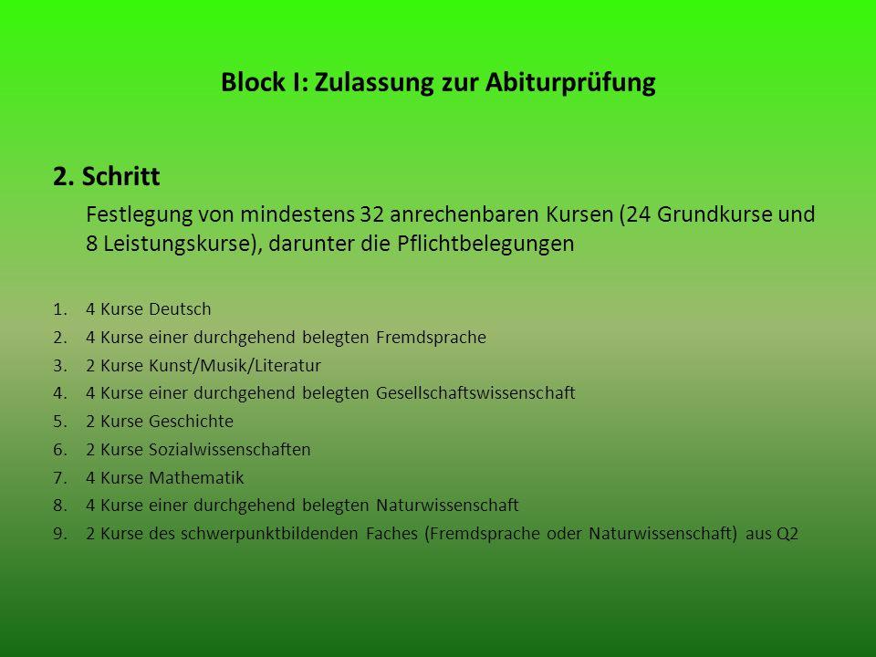Block I: Zulassung zur Abiturprüfung 2.