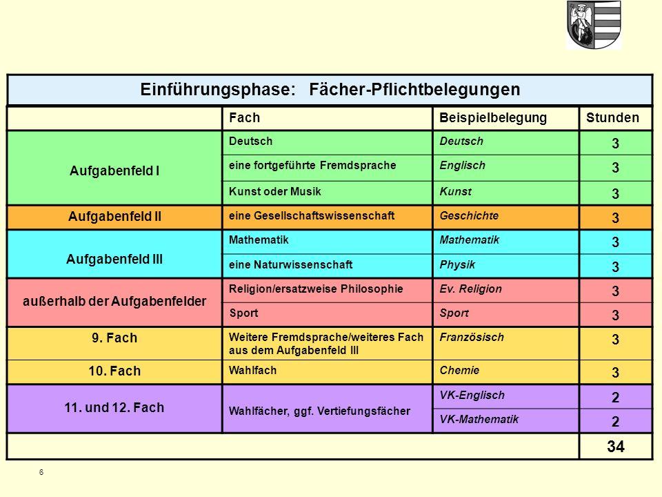 17 Angebot der Qualifikationsphase Zweistündiger Jahreskurs, ggf.