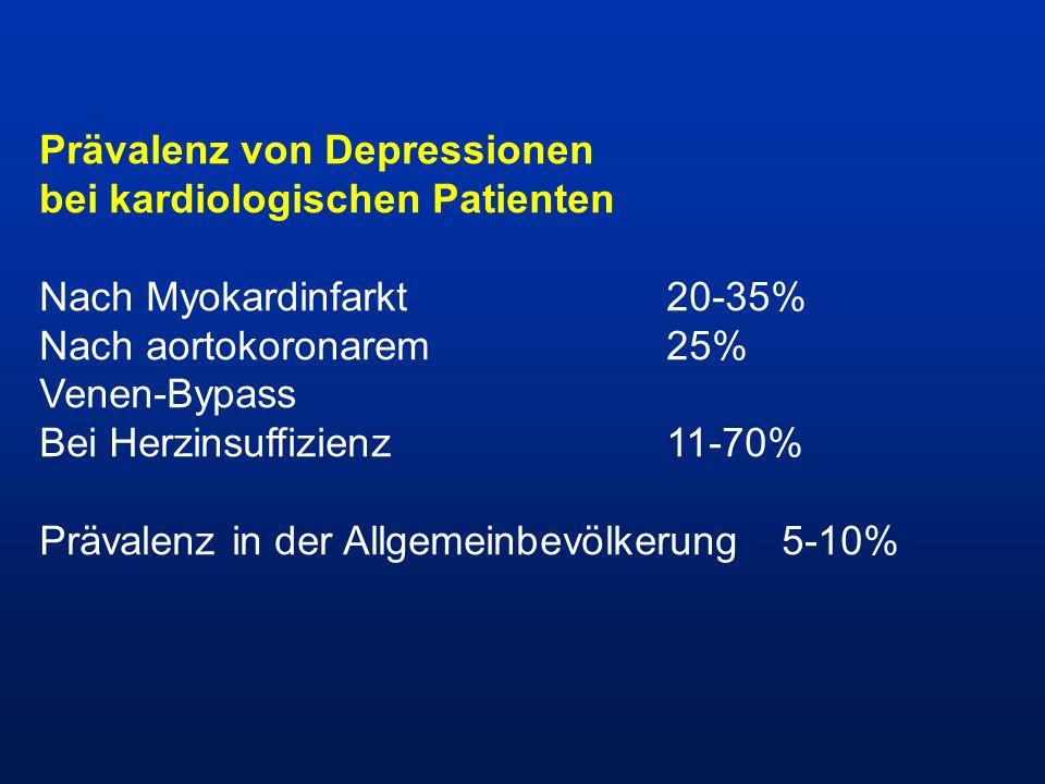 Prävalenz von Depressionen bei kardiologischen Patienten Nach Myokardinfarkt20-35% Nach aortokoronarem25% Venen-Bypass Bei Herzinsuffizienz11-70% Präv