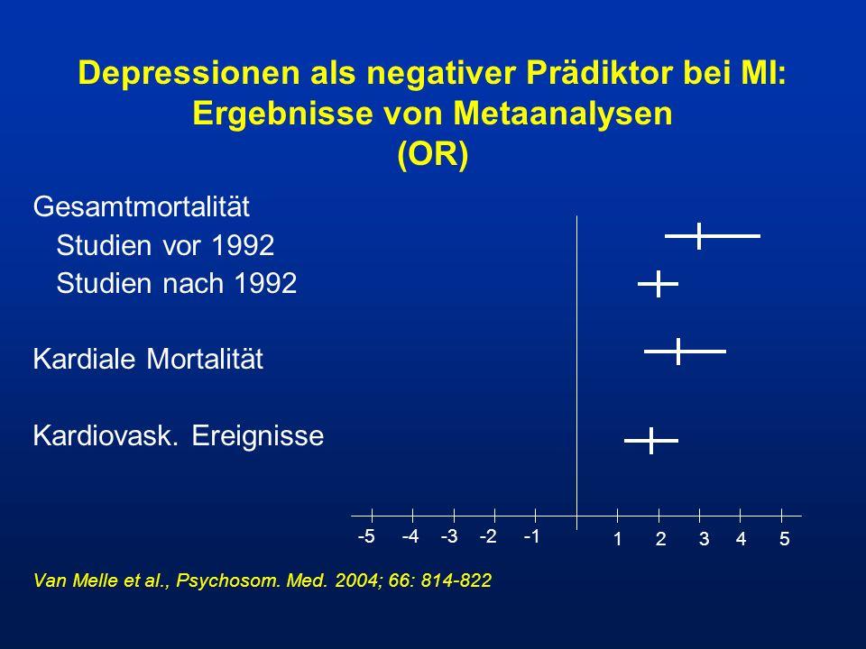 Depressionen als negativer Prädiktor bei MI: Ergebnisse von Metaanalysen (OR) Gesamtmortalität Studien vor 1992 Studien nach 1992 Kardiale Mortalität