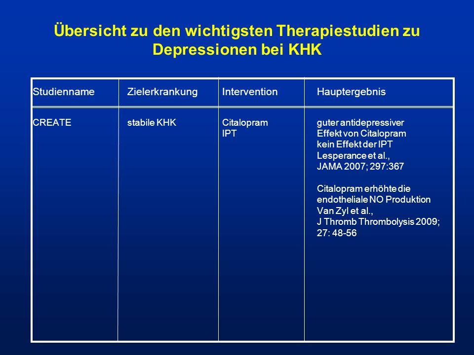 Übersicht zu den wichtigsten Therapiestudien zu Depressionen bei KHK Studienname ZielerkrankungInterventionHauptergebnis CREATEstabile KHKCitalopramgu