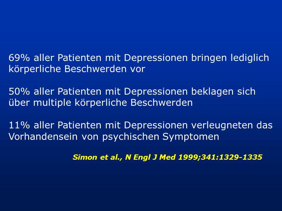 69% aller Patienten mit Depressionen bringen lediglich körperliche Beschwerden vor 50% aller Patienten mit Depressionen beklagen sich über multiple kö