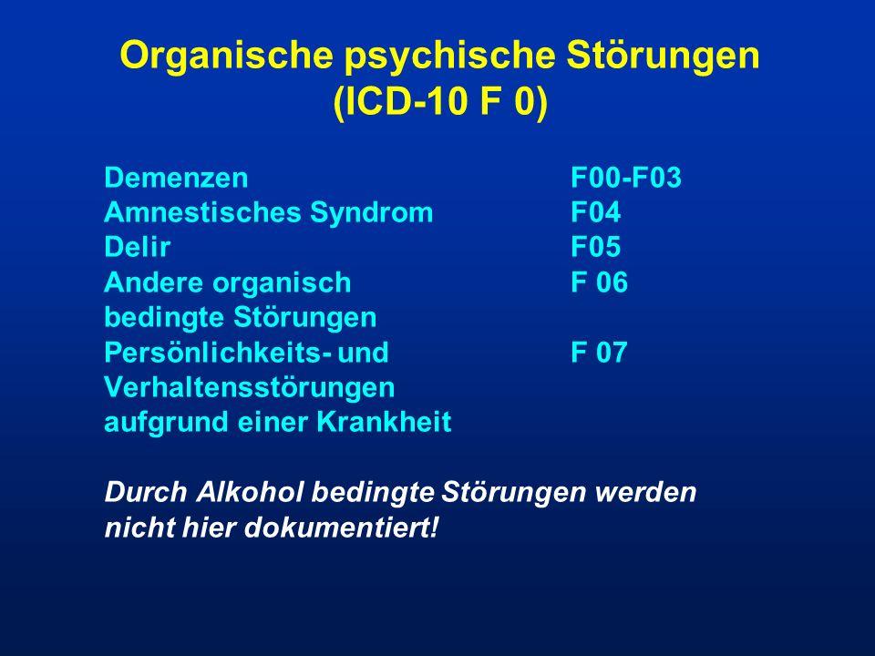 Organische psychische Störungen (ICD-10 F 0) DemenzenF00-F03 Amnestisches SyndromF04 DelirF05 Andere organisch F 06 bedingte Störungen Persönlichkeits