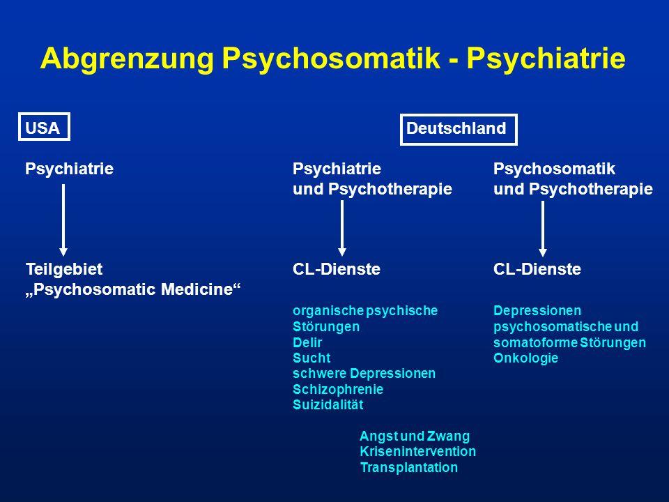 Abgrenzung Psychosomatik - Psychiatrie USA Deutschland PsychiatriePsychiatriePsychosomatikund Psychotherapie Teilgebiet CL-DiensteCL-Dienste Psychosom