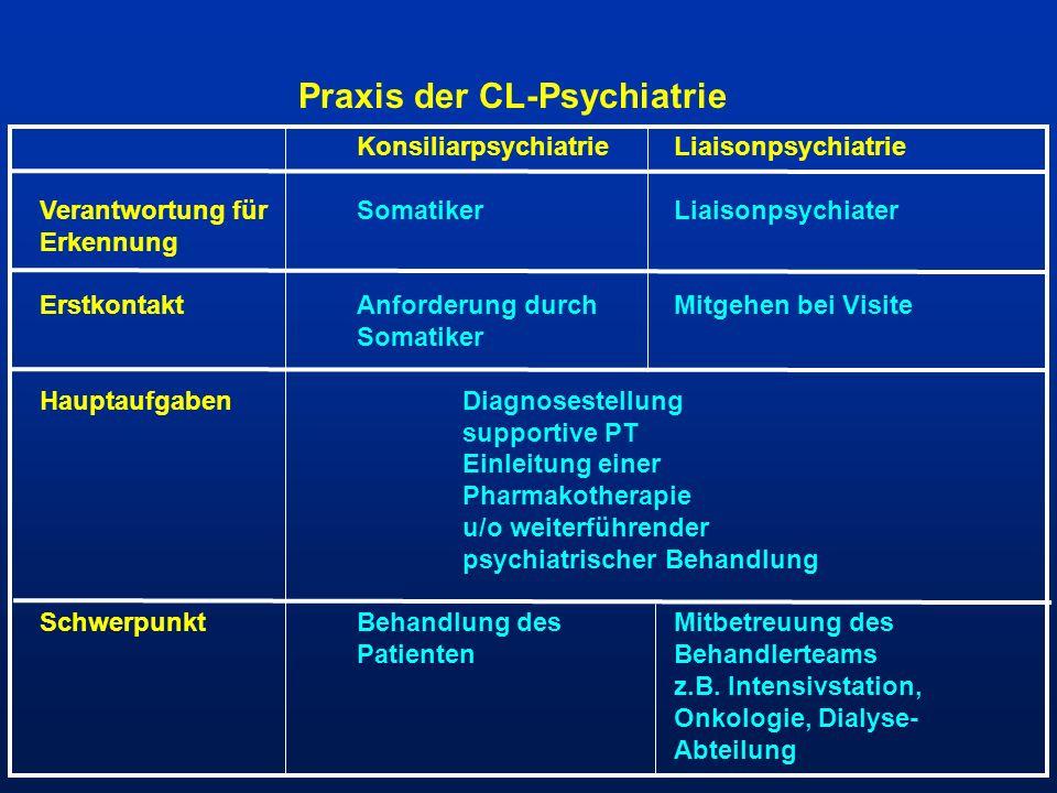 Praxis der CL-Psychiatrie KonsiliarpsychiatrieLiaisonpsychiatrie Verantwortung fürSomatikerLiaisonpsychiater Erkennung ErstkontaktAnforderung durchMit
