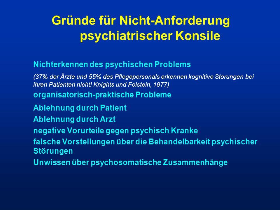 Gründe für Nicht-Anforderung psychiatrischer Konsile Nichterkennen des psychischenProblems (37% der Ärzte und 55% des Pflegepersonals erkennen kogniti