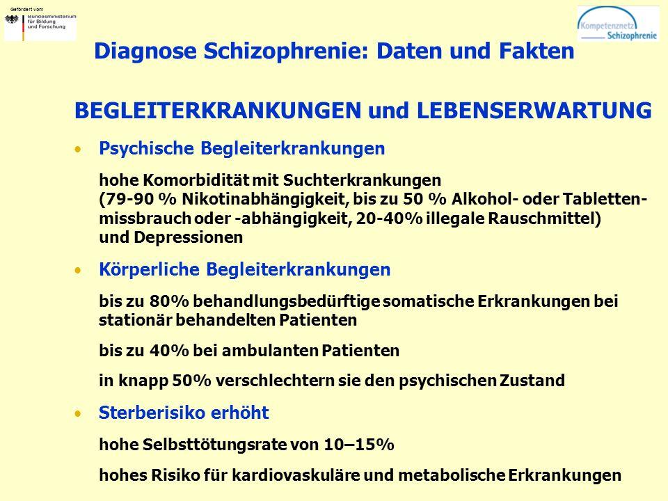 Gefördert vom Diagnose Schizophrenie: Daten und Fakten BEGLEITERKRANKUNGEN und LEBENSERWARTUNG Psychische Begleiterkrankungen hohe Komorbidität mit Su