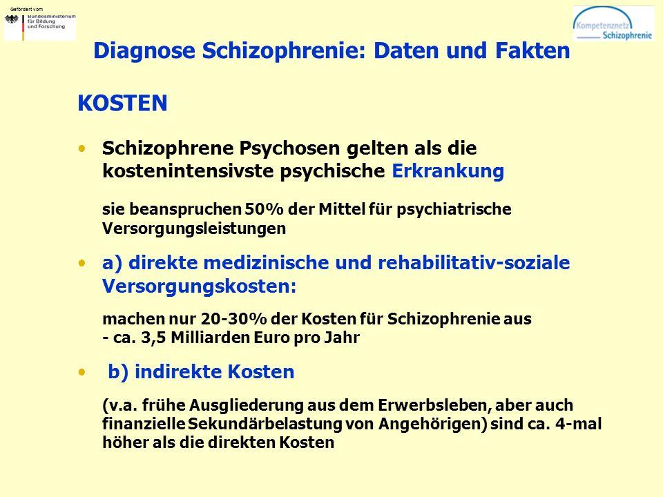 Gefördert vom Diagnose Schizophrenie: Daten und Fakten KOSTEN Schizophrene Psychosen gelten als die kostenintensivste psychische Erkrankung sie beansp