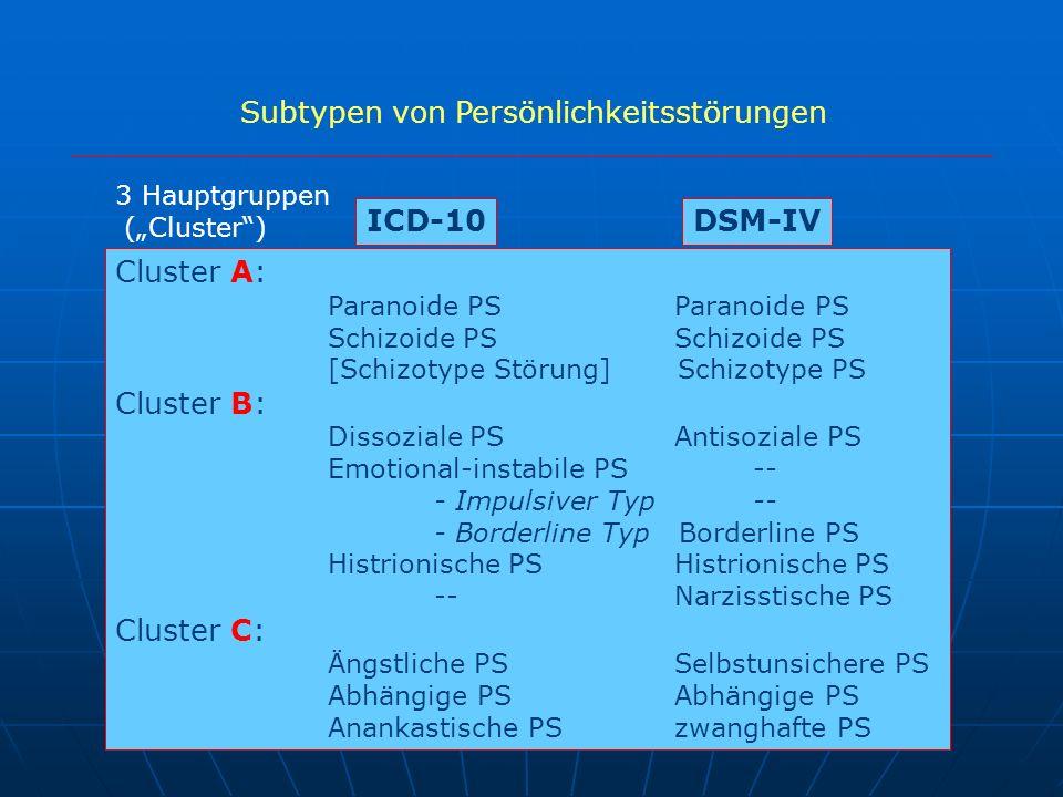 Subtypen von Persönlichkeitsstörungen 3 Hauptgruppen (Cluster) Cluster A: Paranoide PS Schizoide PS [Schizotype Störung] Schizotype PS Cluster B: Diss