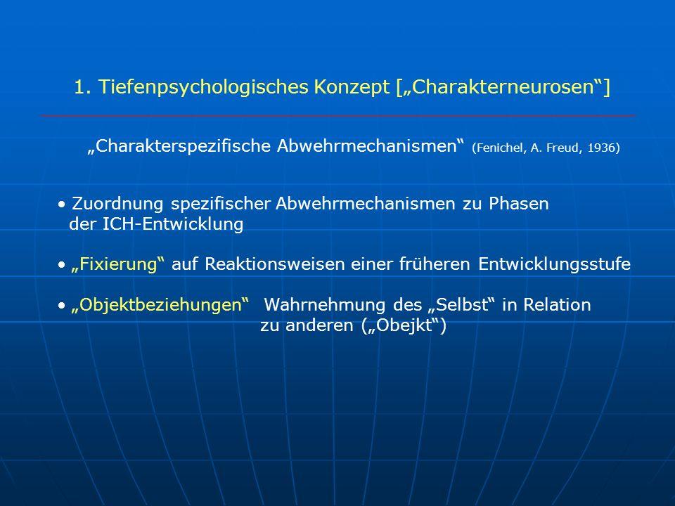 1.Tiefenpsychologisches Konzept [Charakterneurosen] Charakterspezifische Abwehrmechanismen (Fenichel, A. Freud, 1936) Zuordnung spezifischer Abwehrmec