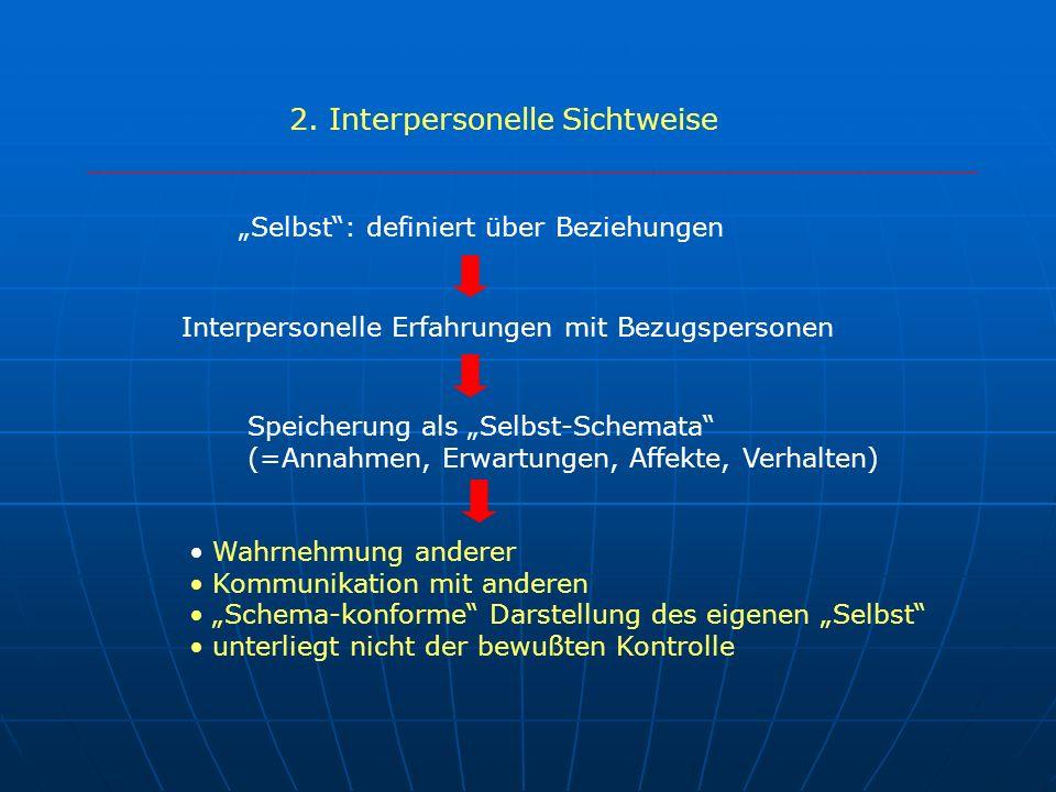 2. Interpersonelle Sichtweise Selbst: definiert über Beziehungen Interpersonelle Erfahrungen mit Bezugspersonen Speicherung als Selbst-Schemata (=Anna