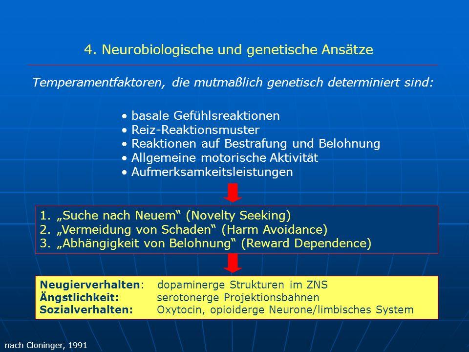 4. Neurobiologische und genetische Ansätze nach Cloninger, 1991 basale Gefühlsreaktionen Reiz-Reaktionsmuster Reaktionen auf Bestrafung und Belohnung