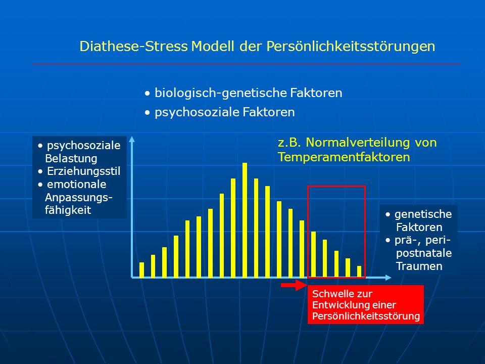 Diathese-Stress Modell der Persönlichkeitsstörungen psychosoziale Faktoren psychosoziale Belastung Erziehungsstil emotionale Anpassungs- fähigkeit z.B