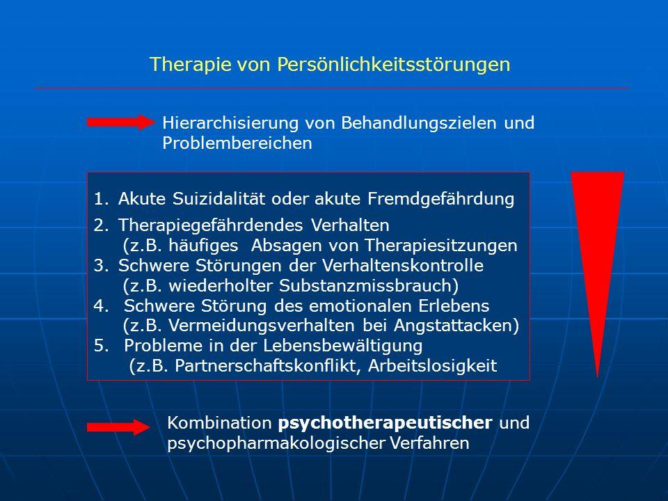 Therapie von Persönlichkeitsstörungen 1.Akute Suizidalität oder akute Fremdgefährdung 2.Therapiegefährdendes Verhalten (z.B. häufiges Absagen von Ther