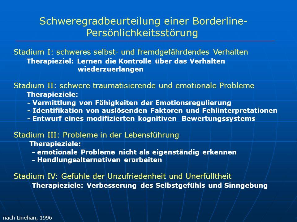 Schweregradbeurteilung einer Borderline- Persönlichkeitsstörung nach Linehan, 1996 Stadium I: schweres selbst- und fremdgefährdendes Verhalten Therapi