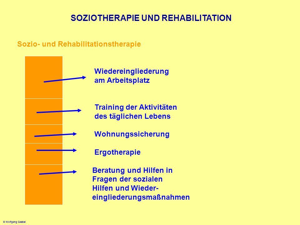 © Wolfgang Gaebel SOZIOTHERAPIE UND REHABILITATION Sozio- und Rehabilitationstherapie Wiedereingliederung am Arbeitsplatz Training der Aktivitäten des
