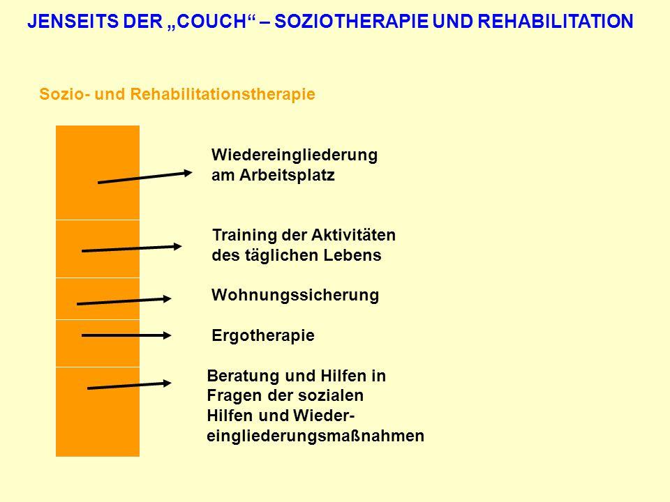 JENSEITS DER COUCH – SOZIOTHERAPIE UND REHABILITATION Sozio- und Rehabilitationstherapie Wiedereingliederung am Arbeitsplatz Training der Aktivitäten