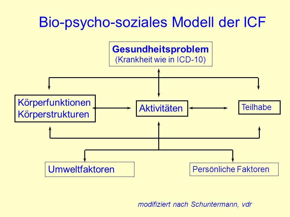 Gesundheitsproblem (Krankheit wie in ICD-10) Umweltfaktoren Persönliche Faktoren Körperfunktionen Körperstrukturen Aktivitäten Teilhabe Bio-psycho-soz