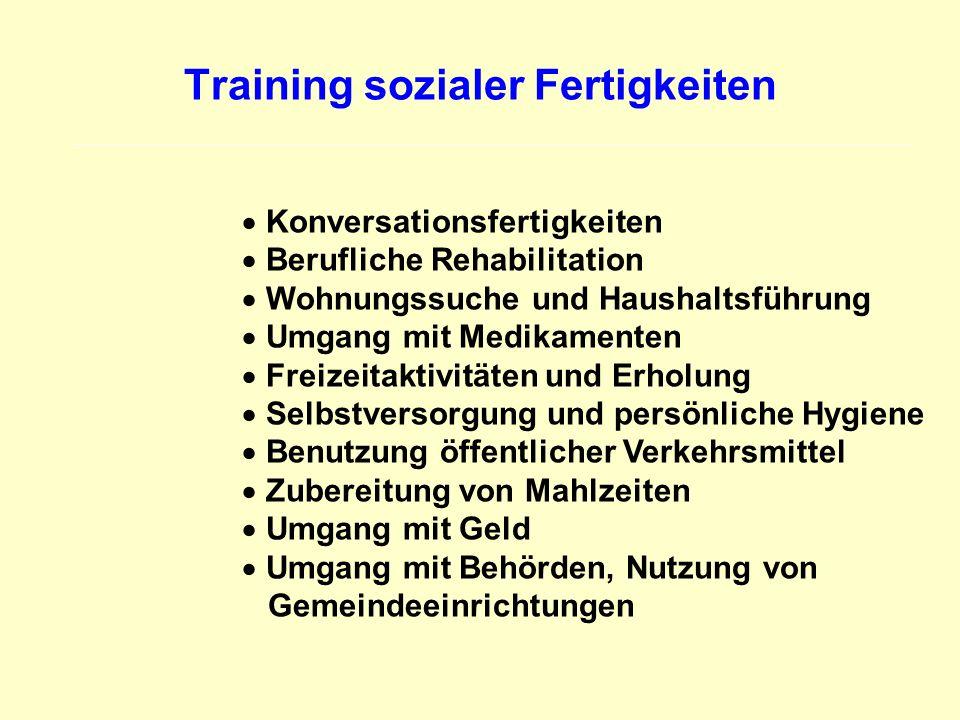 Training sozialer Fertigkeiten Konversationsfertigkeiten Berufliche Rehabilitation Wohnungssuche und Haushaltsführung Umgang mit Medikamenten Freizeit