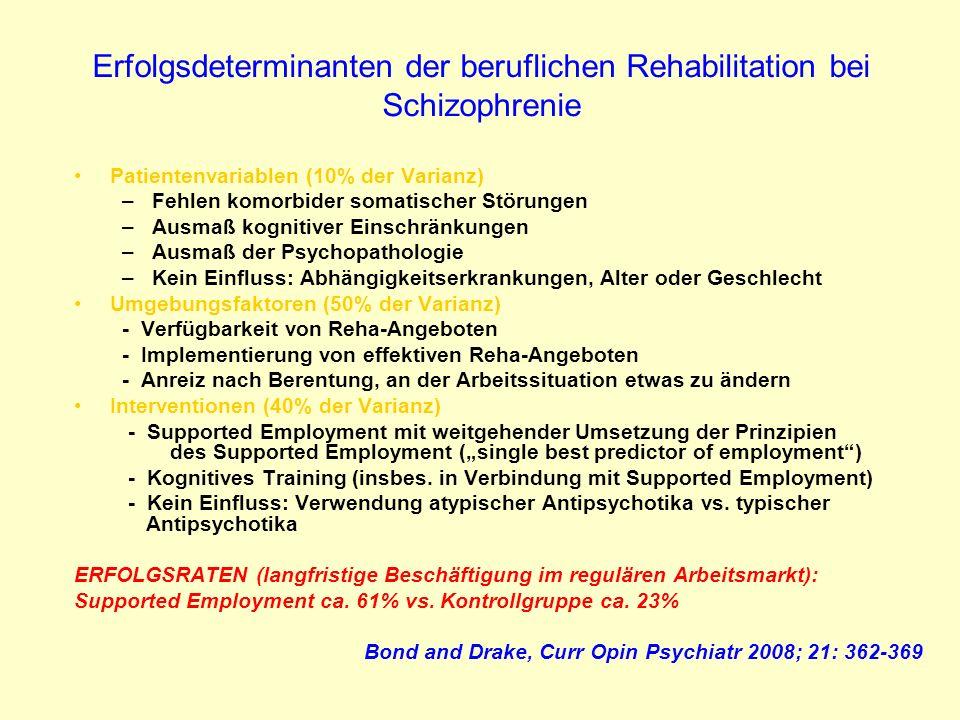 Erfolgsdeterminanten der beruflichen Rehabilitation bei Schizophrenie Patientenvariablen (10% der Varianz) –Fehlen komorbider somatischer Störungen –A