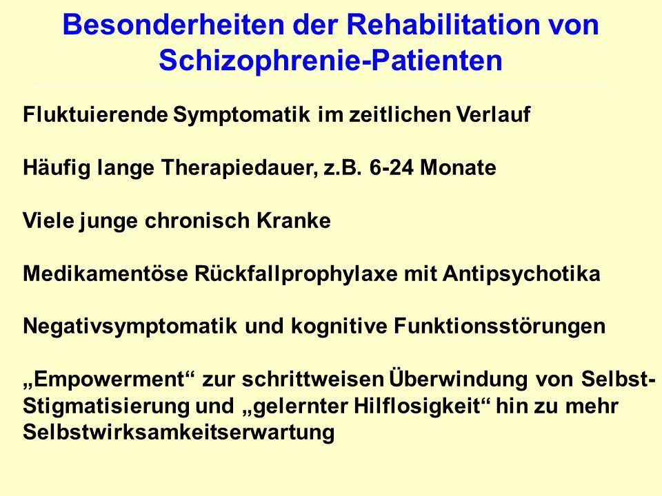 Besonderheiten der Rehabilitation von Schizophrenie-Patienten Fluktuierende Symptomatik im zeitlichen Verlauf Häufig lange Therapiedauer, z.B. 6-24 Mo