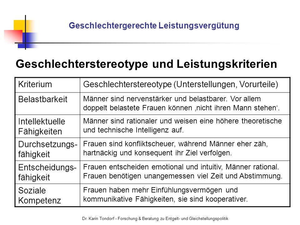 Dr. Karin Tondorf - Forschung & Beratung zu Entgelt- und Gleichstellungspolitik Geschlechtergerechte Leistungsvergütung Geschlechterstereotype und Lei