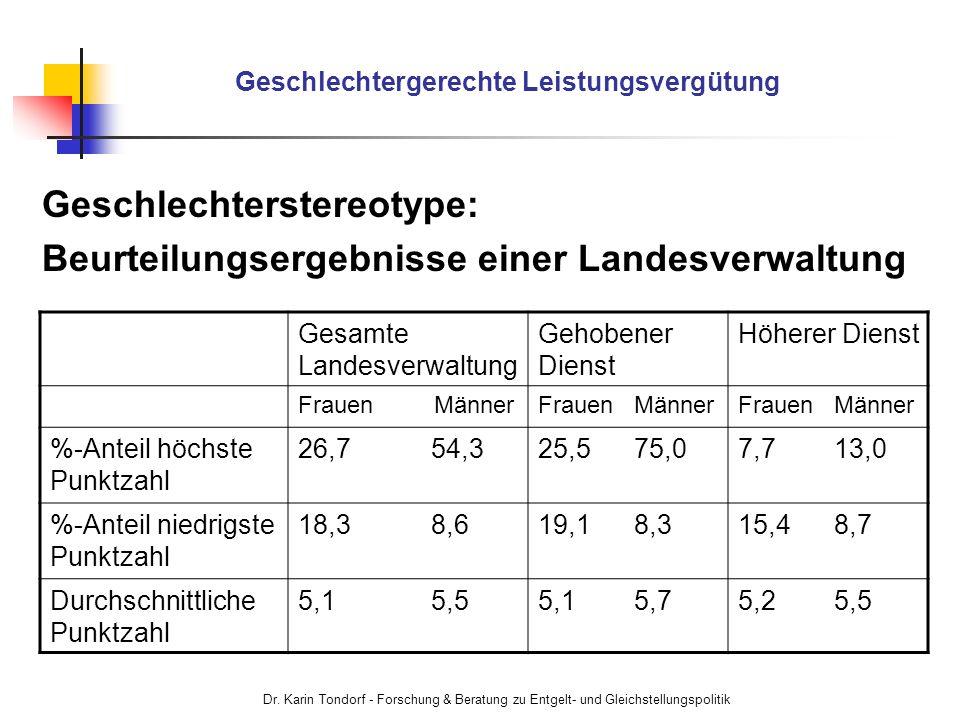 Dr. Karin Tondorf - Forschung & Beratung zu Entgelt- und Gleichstellungspolitik Geschlechtergerechte Leistungsvergütung Geschlechterstereotype: Beurte