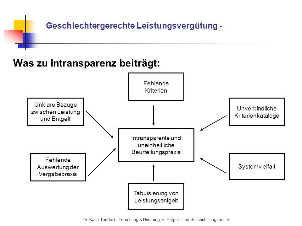 Dr. Karin Tondorf - Forschung & Beratung zu Entgelt- und Gleichstellungspolitik Geschlechtergerechte Leistungsvergütung - Was zu Intransparenz beiträg
