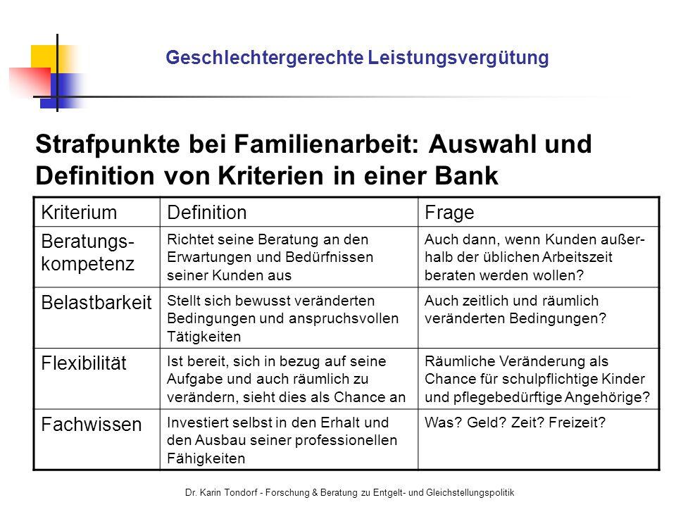 Dr. Karin Tondorf - Forschung & Beratung zu Entgelt- und Gleichstellungspolitik Geschlechtergerechte Leistungsvergütung Strafpunkte bei Familienarbeit