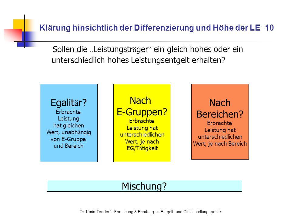 Dr. Karin Tondorf - Forschung & Beratung zu Entgelt- und Gleichstellungspolitik Klärung hinsichtlich der Differenzierung und Höhe der LE 10 Sollen die