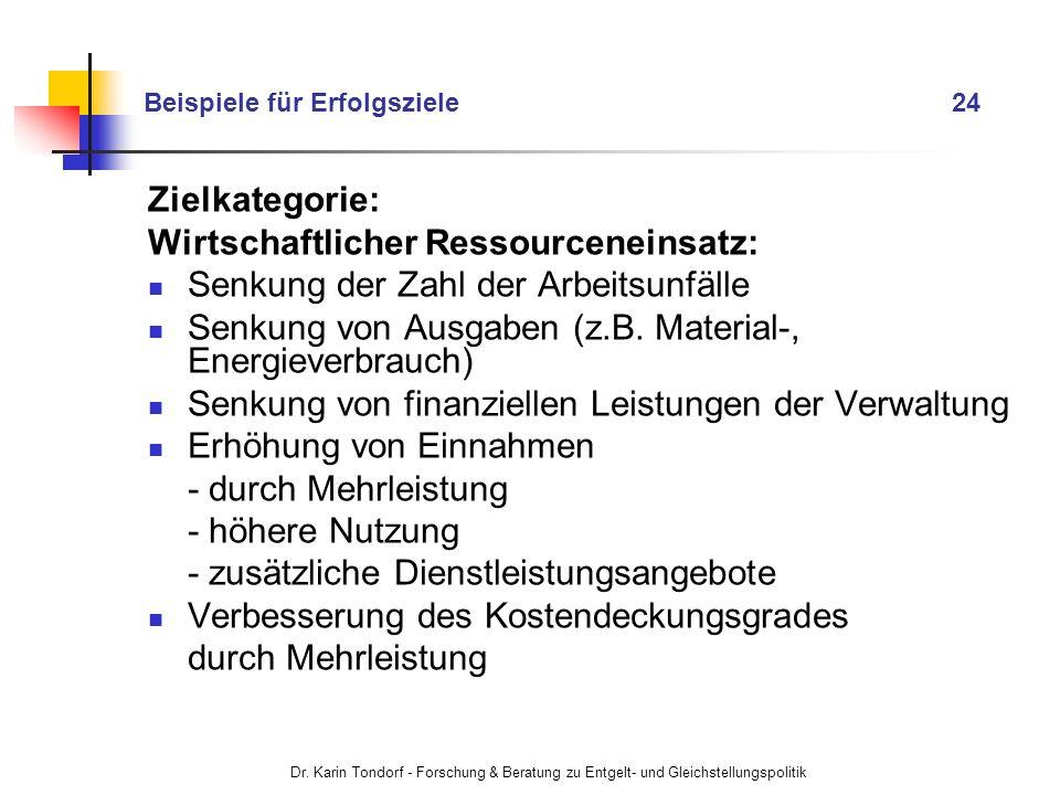 Dr. Karin Tondorf - Forschung & Beratung zu Entgelt- und Gleichstellungspolitik Beispiele für Erfolgsziele 24 Zielkategorie: Wirtschaftlicher Ressourc