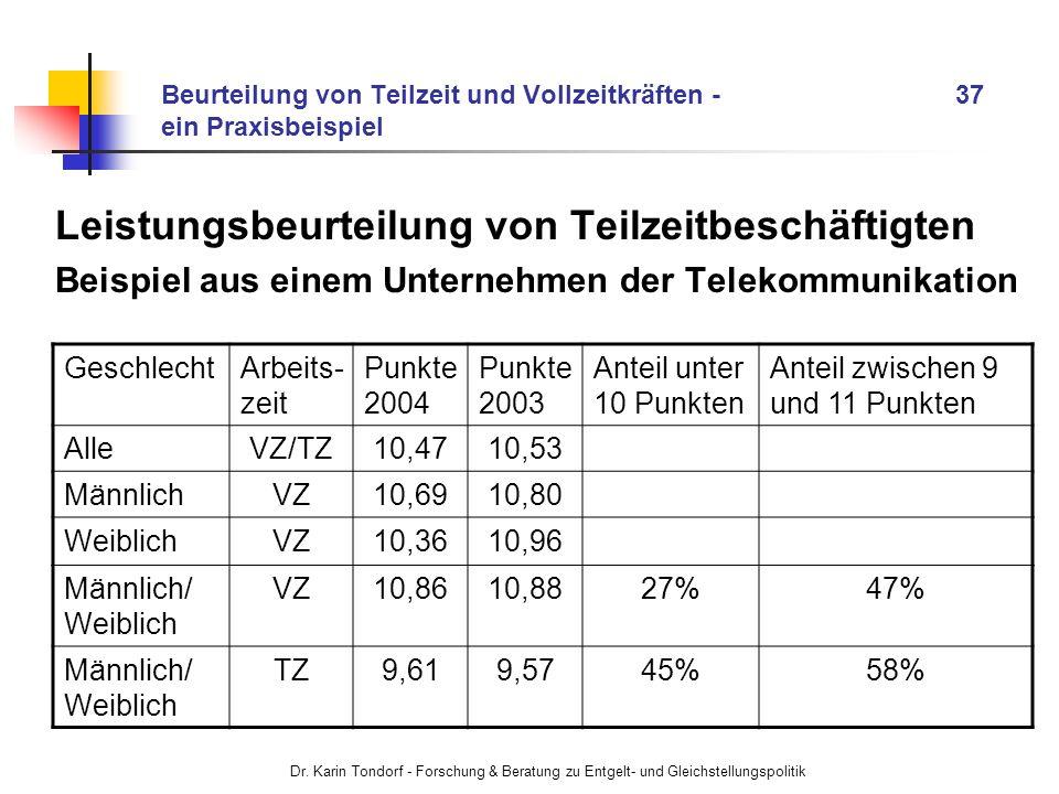 Dr. Karin Tondorf - Forschung & Beratung zu Entgelt- und Gleichstellungspolitik Beurteilung von Teilzeit und Vollzeitkräften - 37 ein Praxisbeispiel L