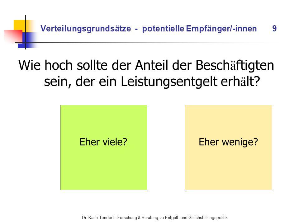 Dr.Karin Tondorf - Forschung & Beratung zu Entgelt- und Gleichstellungspolitik Problem Nr.
