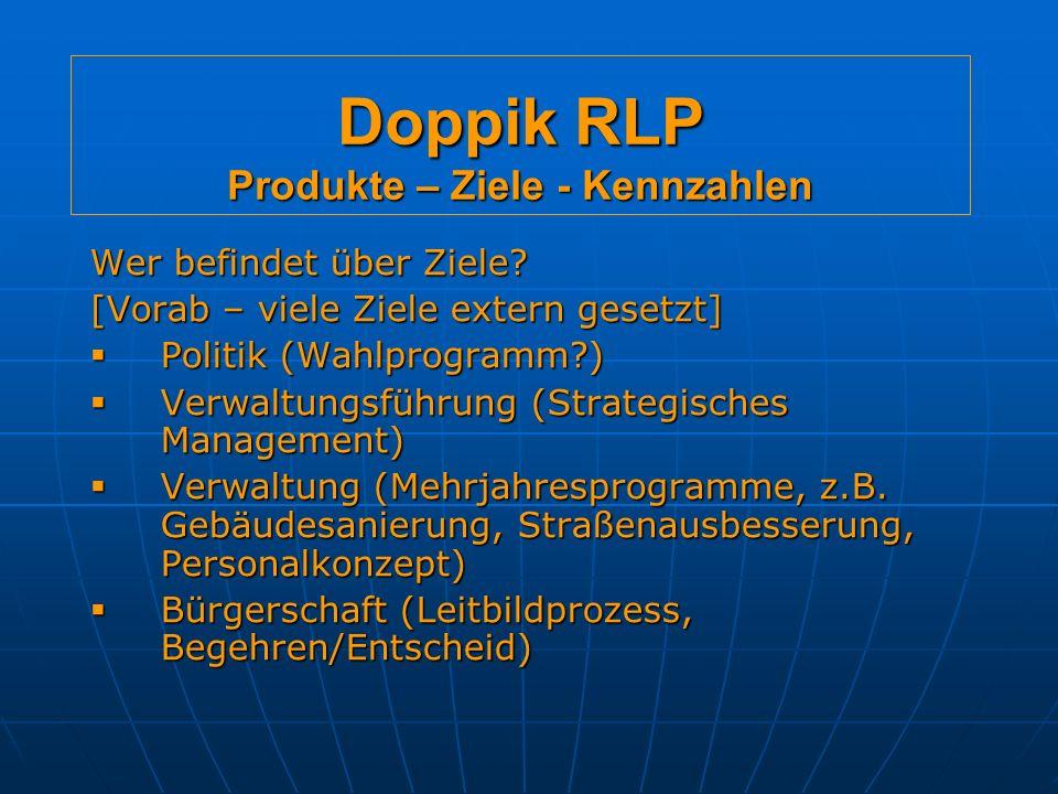 Doppik RLP Produkte – Ziele - Kennzahlen Wer befindet über Ziele.