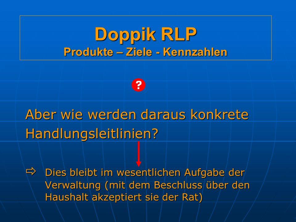 Doppik RLP Produkte – Ziele - Kennzahlen Aber wie werden daraus konkrete Handlungsleitlinien.
