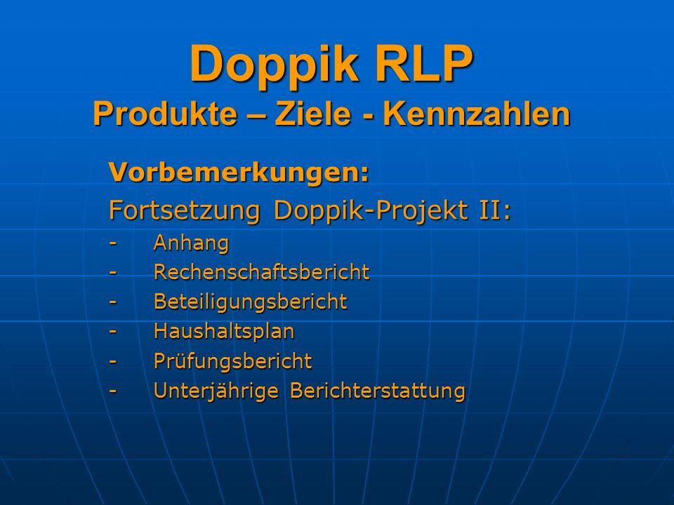 Doppik RLP Bilanzkennzahlen Beispiel 3-5: Nettoschuld je Einwohner = Nettoschuld/Einwohner Nettoschuld je Einwohner = Nettoschuld/EinwohnerNettoschuld + Finanzvermögen + Finanzvermögen - Fremdkapital - Fremdkapital Ziel: < 5000 chf – 2002: 0 bis 18.421