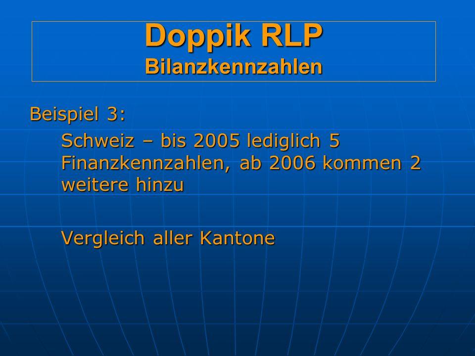 Doppik RLP Bilanzkennzahlen Beispiel 3: Schweiz – bis 2005 lediglich 5 Finanzkennzahlen, ab 2006 kommen 2 weitere hinzu Vergleich aller Kantone