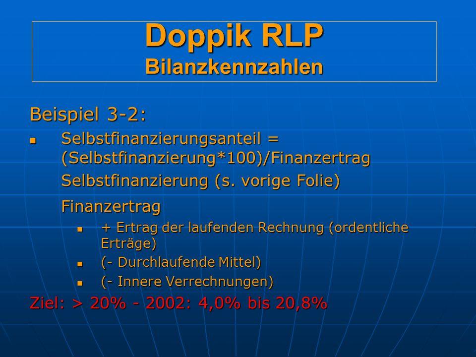 Doppik RLP Bilanzkennzahlen Beispiel 3-2: Selbstfinanzierungsanteil = (Selbstfinanzierung*100)/Finanzertrag Selbstfinanzierungsanteil = (Selbstfinanzierung*100)/Finanzertrag Selbstfinanzierung (s.