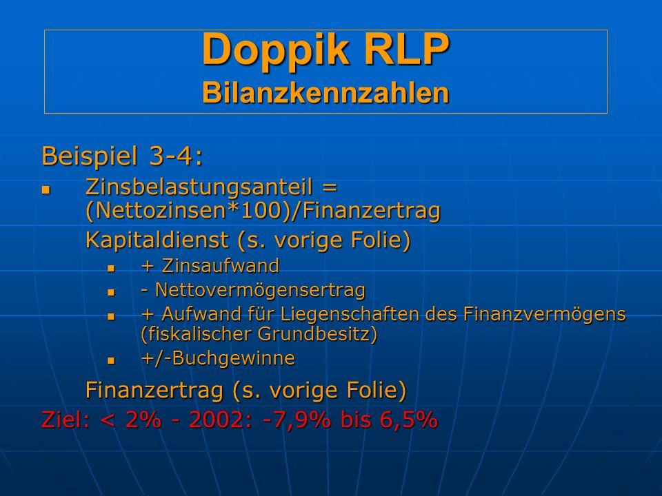 Doppik RLP Bilanzkennzahlen Beispiel 3-4: Zinsbelastungsanteil = (Nettozinsen*100)/Finanzertrag Zinsbelastungsanteil = (Nettozinsen*100)/Finanzertrag Kapitaldienst (s.