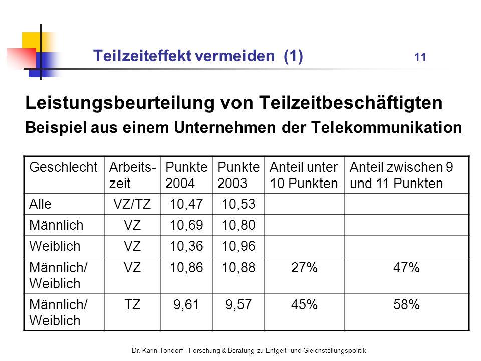 Dr. Karin Tondorf - Forschung & Beratung zu Entgelt- und Gleichstellungspolitik Teilzeiteffekt vermeiden (1) 11 Leistungsbeurteilung von Teilzeitbesch