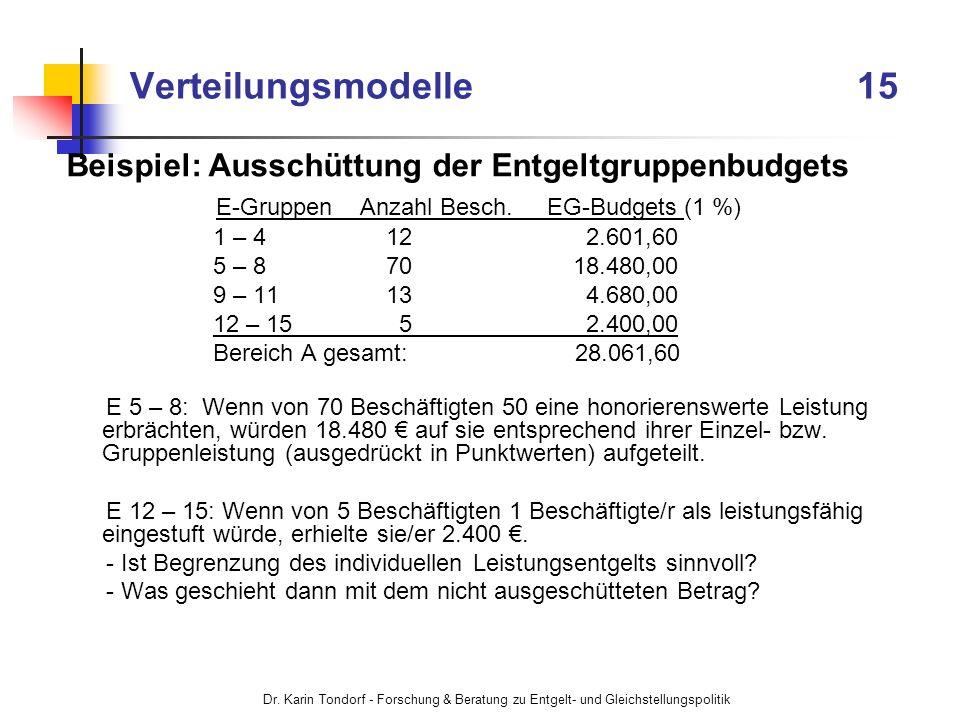 Dr. Karin Tondorf - Forschung & Beratung zu Entgelt- und Gleichstellungspolitik Verteilungsmodelle 15 Beispiel: Ausschüttung der Entgeltgruppenbudgets