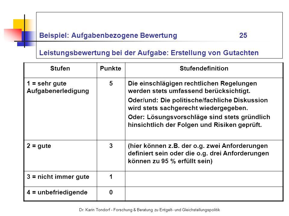 Dr. Karin Tondorf - Forschung & Beratung zu Entgelt- und Gleichstellungspolitik Beispiel: Aufgabenbezogene Bewertung 25 Leistungsbewertung bei der Auf