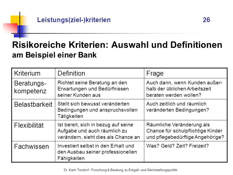 Dr. Karin Tondorf - Forschung & Beratung zu Entgelt- und Gleichstellungspolitik Leistungs(ziel-)kriterien 26 Risikoreiche Kriterien: Auswahl und Defin