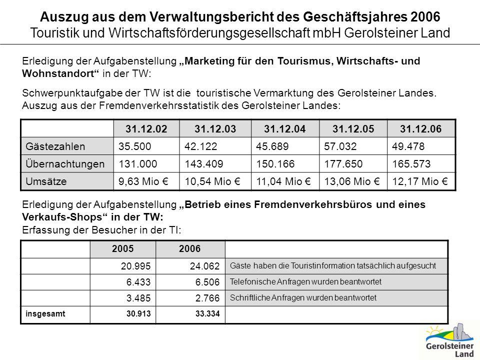 Auszug aus dem Verwaltungsbericht des Geschäftsjahres 2006 Touristik und Wirtschaftsförderungsgesellschaft mbH Gerolsteiner Land Erledigung der Aufgab