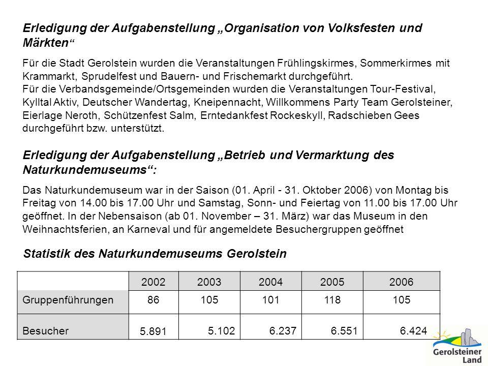 Erledigung der Aufgabenstellung Organisation von Volksfesten und Märkten Für die Stadt Gerolstein wurden die Veranstaltungen Frühlingskirmes, Sommerki