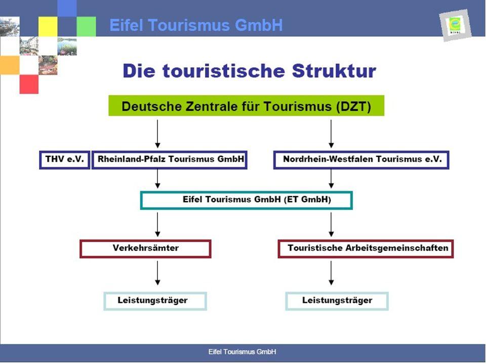 Die wesentlichen Ziele und Aufgaben der ET GmbH sind, mit den Stärken der Urlaubsregion Eifel nach außen zu treten (Marketing), in den Medien im In- und Ausland vertreten zu sein (Presse-& Öffentlichkeitsarbeit), gemeinsam mit allen touristischen Akteuren vor Ort marktfähige Angebote zu entwickeln, die auf die speziellen Wünsche und Bedürfnisse der Gäste zugeschnitten sind (Produktmanagement), als zur Umsetzung touristischer Strukturprojekte, die Akquise von Fördermitteln voranzutreiben und durch den Aufbau von nationalen wie internationalen Netzwerken die geschaffenen Projekte langfristig abzusichern.