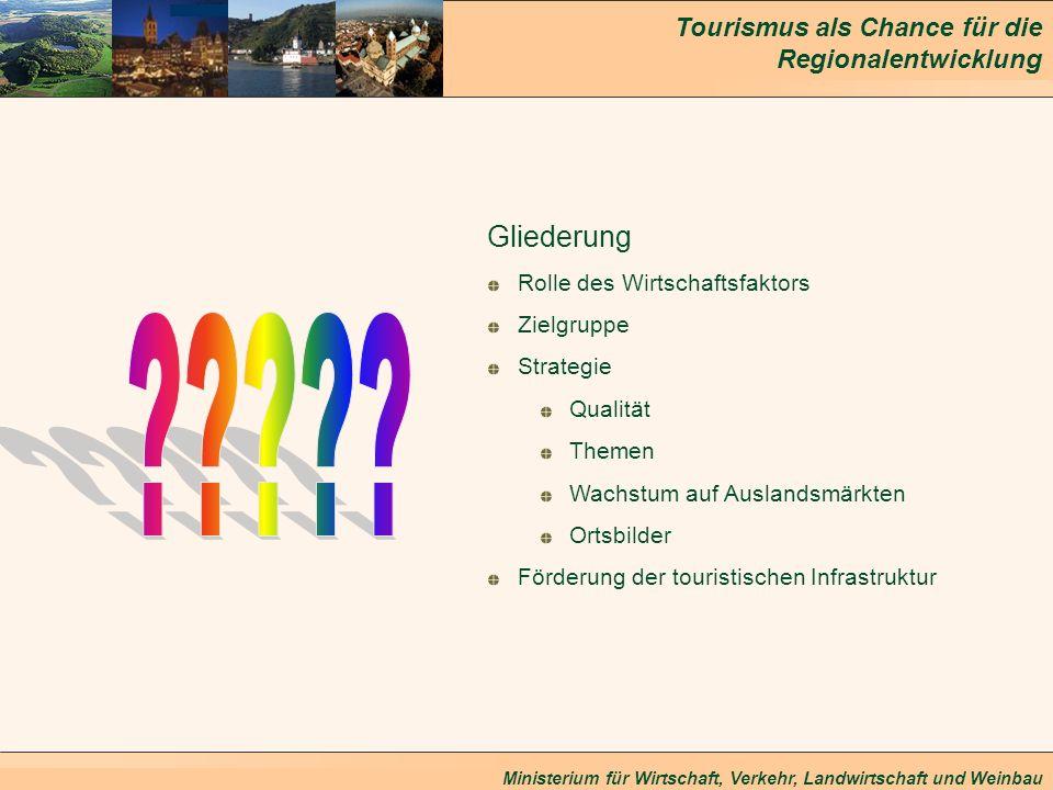 Tourismus als Chance für die Regionalentwicklung Ministerium für Wirtschaft, Verkehr, Landwirtschaft und Weinbau Die Rolle des Wirtschaftsfaktors Tourismus für Rheinland-Pfalz über 7,4 Gäste in 2006, darunter 1,5 Mio.