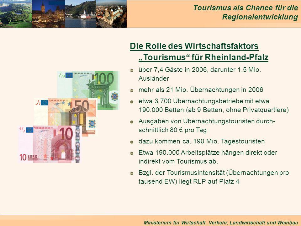 Tourismus als Chance für die Regionalentwicklung Ministerium für Wirtschaft, Verkehr, Landwirtschaft und Weinbau §Der typische Rheinland-Pfalz-Gast l ist relativ alt (60 % unserer Gäste sind älter als 50 Jahre; 25 % zwischen 60 und 70 Jahre alt) l ist überdurchschnittlich gebildet (21 % haben Hochschul- oder FH-Reife, 17 % einen entsprechenden Abschluss) l hat ein relativ hohes Einkommen (für 20 % der Gäste liegt das Haushaltsnettoeinkommen über 3.800 pro Monat)