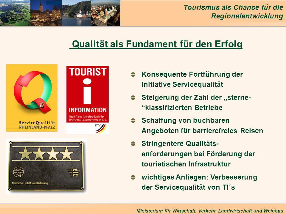 Tourismus als Chance für die Regionalentwicklung Ministerium für Wirtschaft, Verkehr, Landwirtschaft und Weinbau Konsequente Fortführung der Initiativ